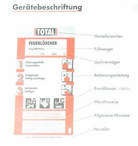 Lehrtafel DIN EN 3 Füllmengen/Gerätegrößen