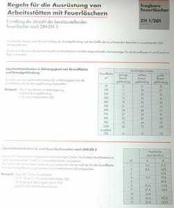 Lehrtafel ZH 1/201 Regeln (BGR 133)