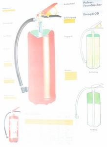 Lehrtafel Pulver-Feuerlöscher GD -Dauerdrucklöscher