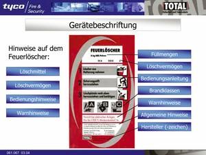 OHP-Folie DIN EN 3 Gerätebeschriftung