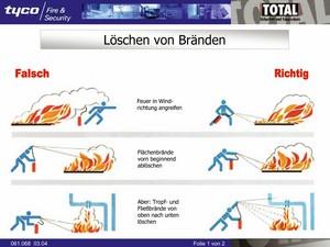 OHP-Folie Löscheinsatz falsch/RICHTIG, 2-teilig